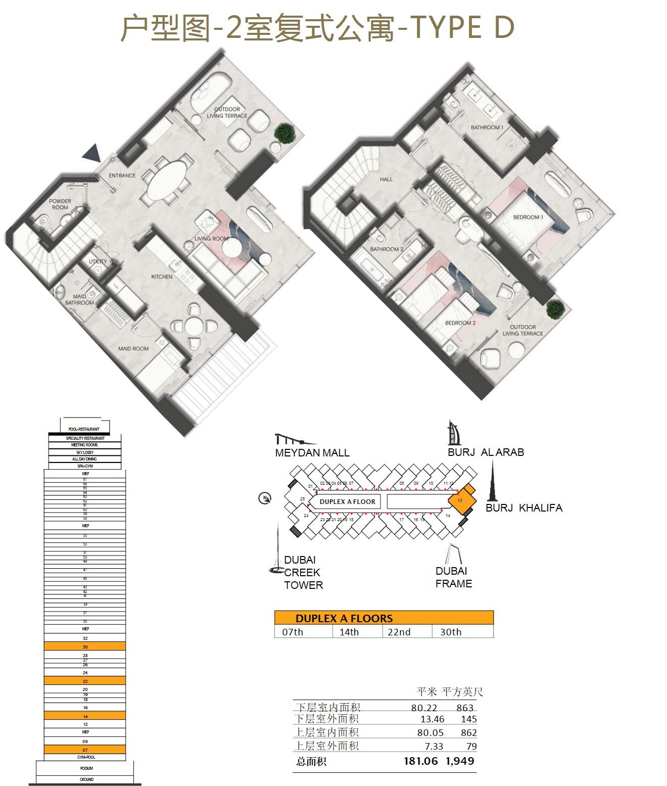 迪拜公寓,杜拜公寓,投資迪拜,投資杜拜,迪拜樓價,杜拜樓價,投資杜拜豪宅,投資迪拜豪宅, Investing Dubai Property, Investing in Dubai Property